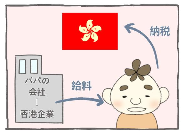 65-38香港へ納税