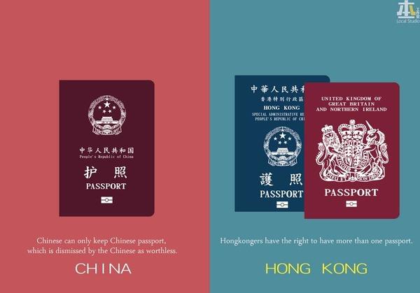 中国と香港のパスポート