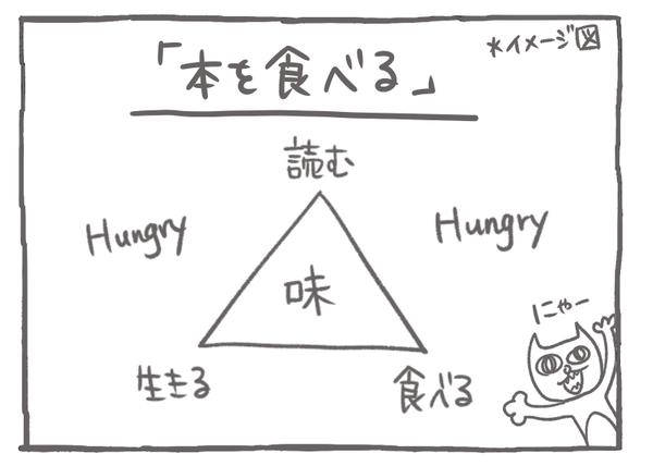 98イメージ図