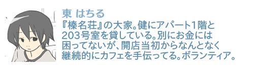 紹介はちる(福屋)