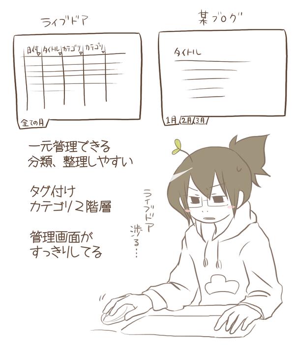 ライブドアブログ捗る