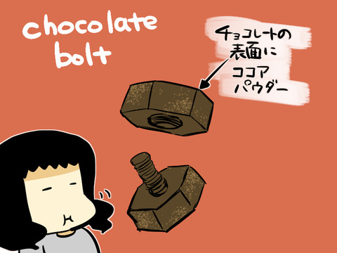 chocolate bolt