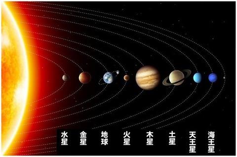 utahakataru2105_solarsystem