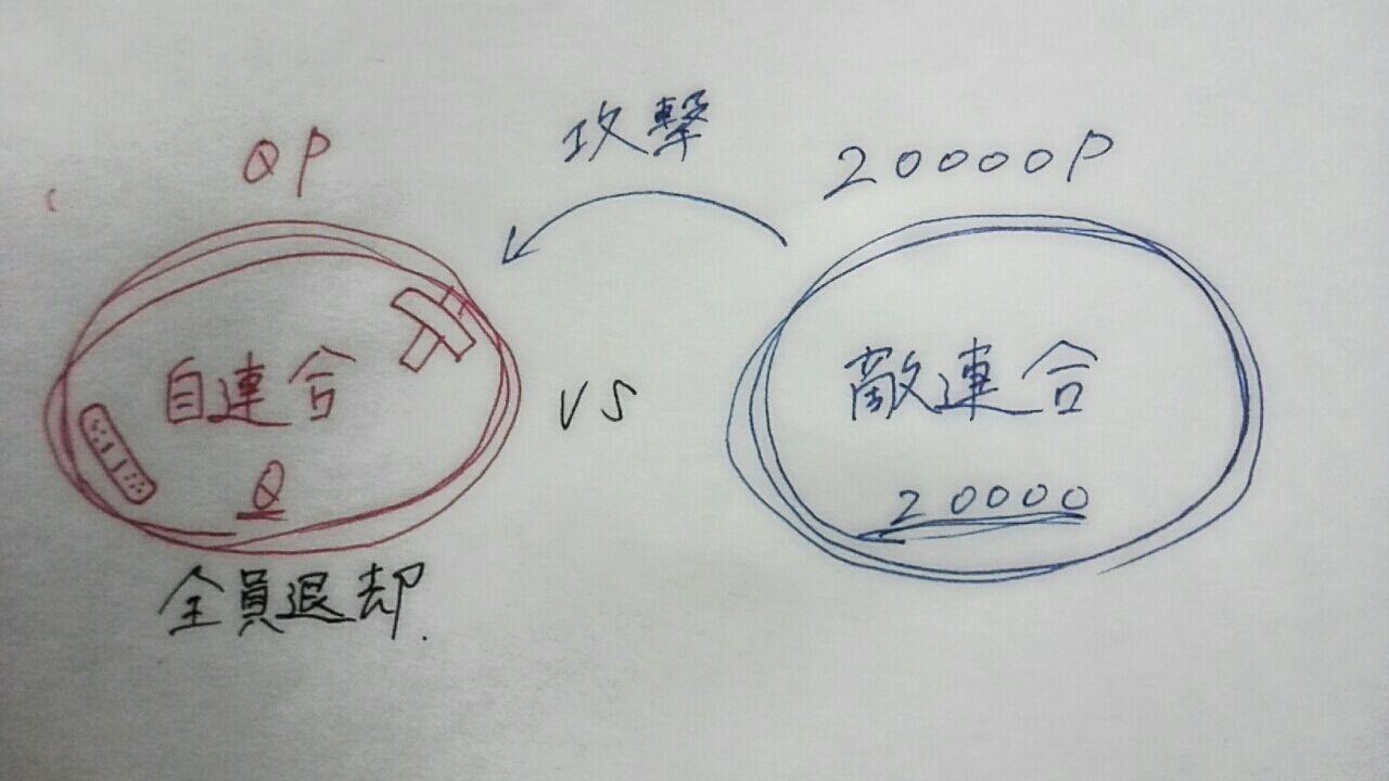 連合作戦会議 壱 : 爆走、独走、...
