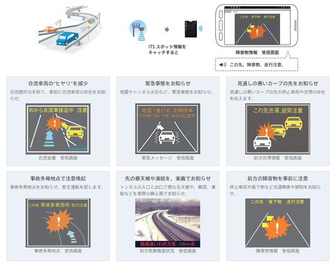 安全運転支援情報サービス