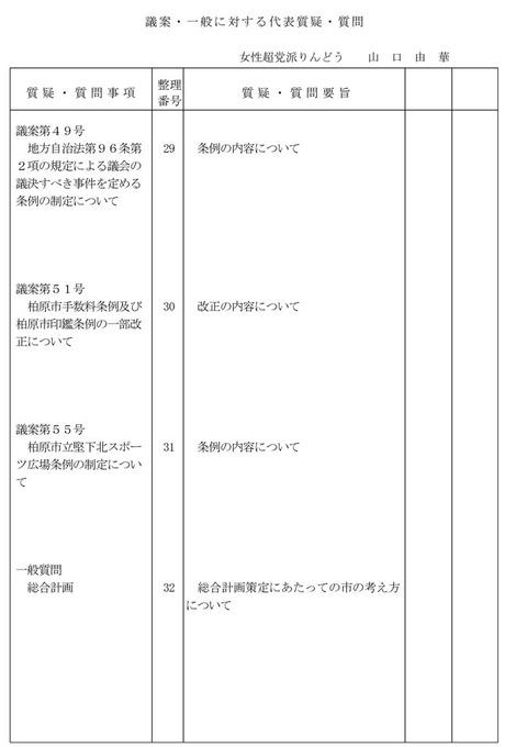 りんどう(代表質問)-1