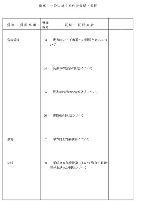 りんどう(代表質問)-2