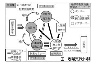 文書名 _h2707koho-2