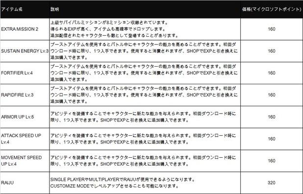 PRIM_DLC_0911