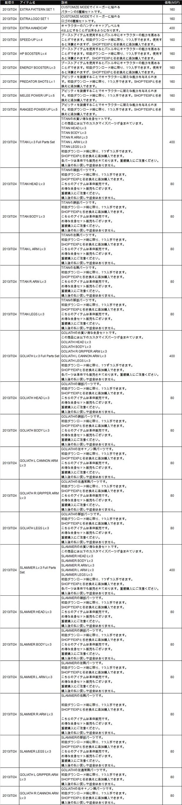 PRIM_DLC_0724