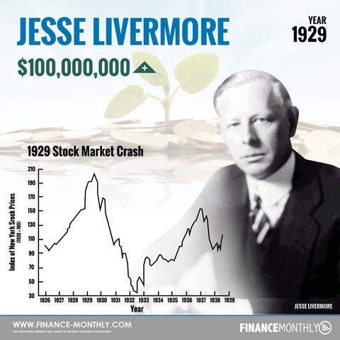 Top-10-Greatest-Stock-Market-Trades-Ever-Jesse-Livermore