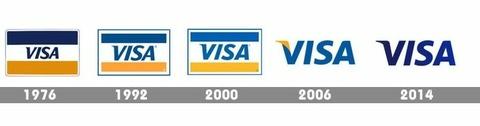 History-VISA-logo