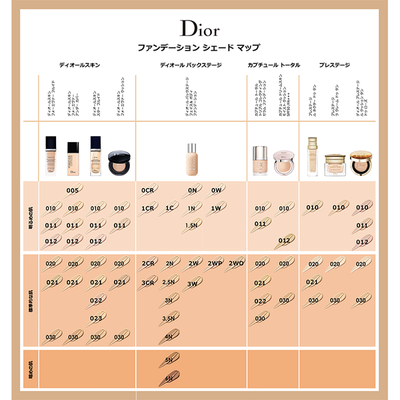 Diorファンデ色MAP