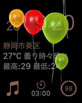 47歳の誕生日 (1)