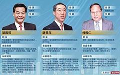 2012行政長官選挙:特首候選人