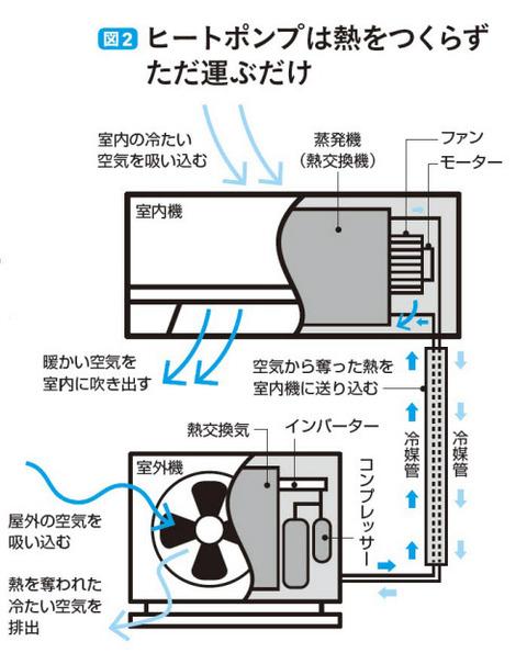 aircom shikumi