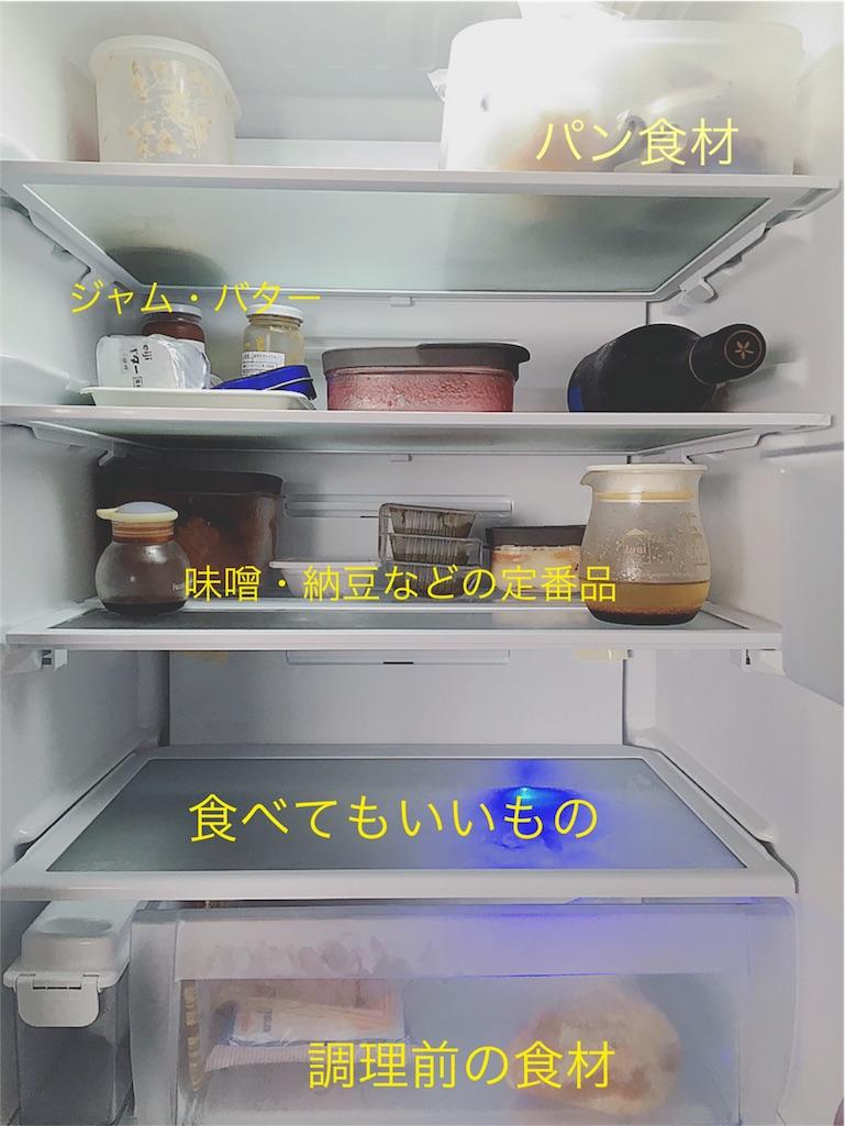 f:id:yukiko_tea:20160912111424j:image