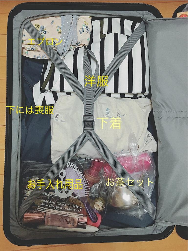 f:id:yukiko_tea:20160920152458j:image