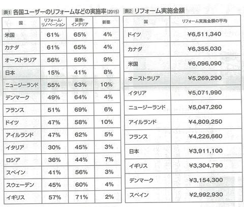 リフォーム産業新聞_01