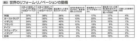 リフォーム産業新聞_02