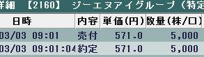 0303GNI1