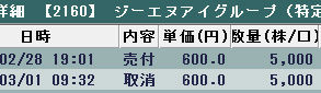 0301GNI1