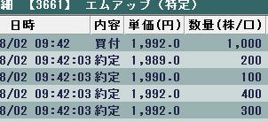 0802エムアップ1