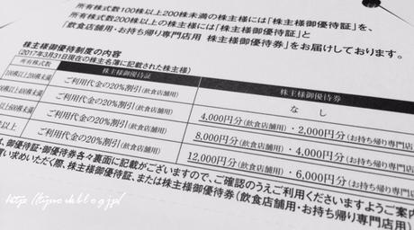 売れない株式 ~2017年3月権利 梅の花株主優待が届きました