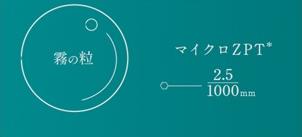 2016082905