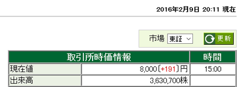 2016020901
