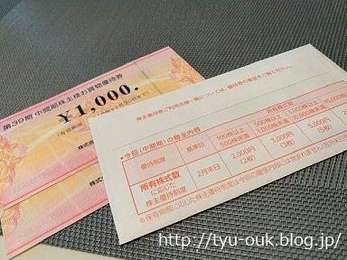 2019年2月権利 ビックカメラ株主優待