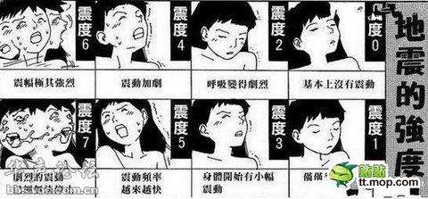 【世界】中国の震度表す絵クソワロタwww
