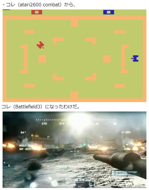 40年でゲームグラフィックスはこんなに変わった