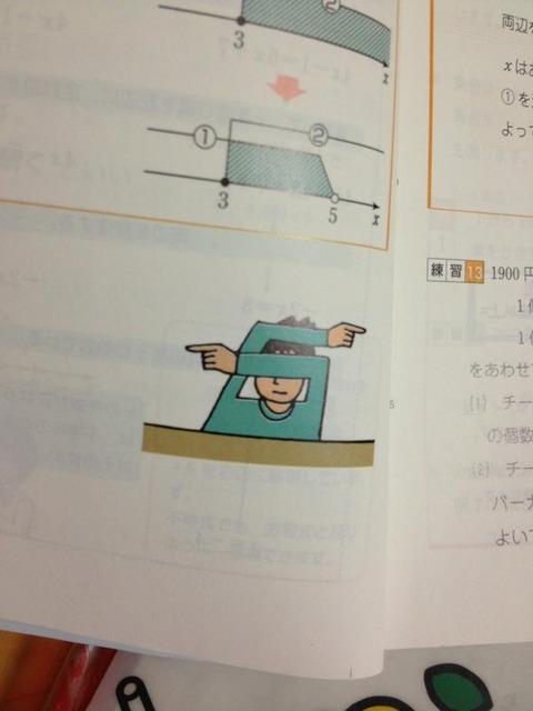 【勉強】数学の教科書に現れた彼が不可思議すぎる
