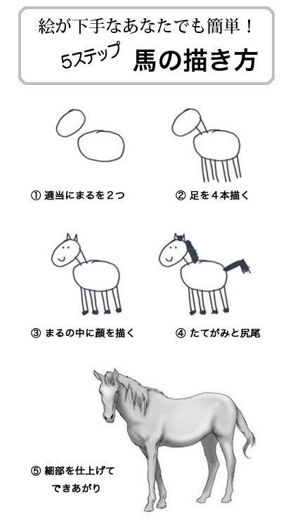 絵が下手な人でも簡単に馬の絵が描ける