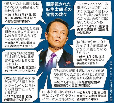麻生太郎-20-問題発言集
