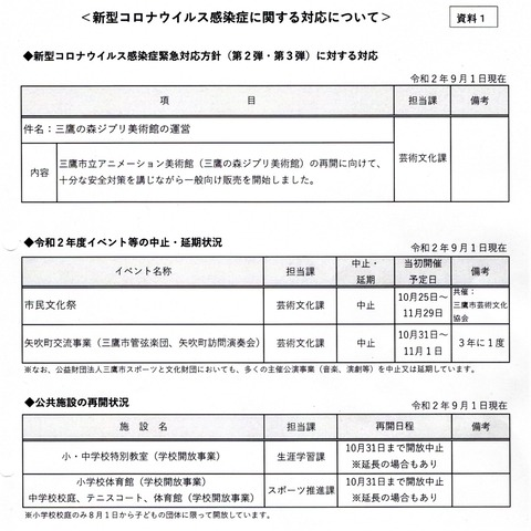 2020-09-14文教委員会-T諸施設コロナ対応