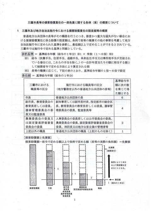 2020-09-09条例-三鷹市長等の損賠責任の一部免責