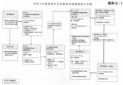 2020-09-14文教委員会-T2021年度中学校教科書採択手順