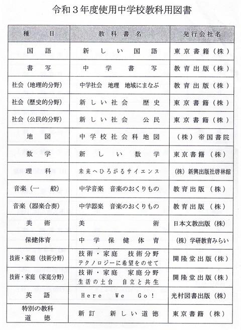 2020-09-14文教委員会-T2021年度中学校使用教科書