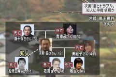 次男夫婦に不倫を巡るトラブルか 宮崎6人殺害