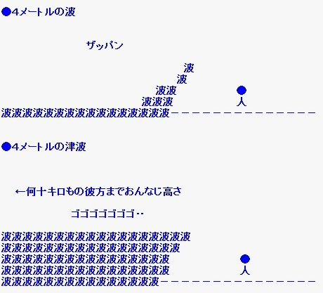 http://livedoor.blogimg.jp/yumemigachi_salon/imgs/2/f/2f55a45f.jpg