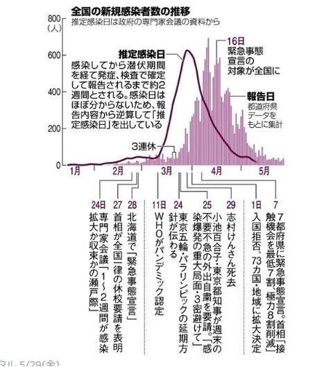20200529新聞抜粋JPG