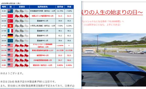 米製造業PMI 300201
