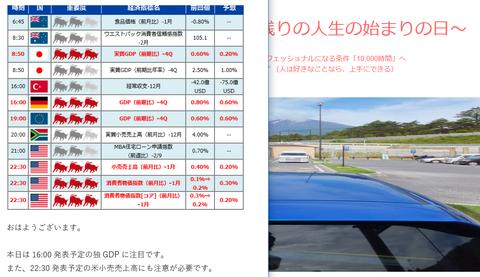 独GDP300214