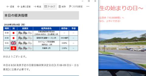 日銀金融政策決定会合300319