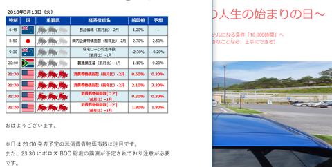 米消費者物価指数300313