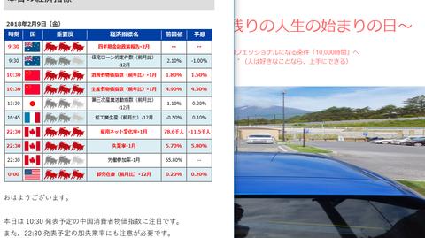 中国消費者物価指数300209