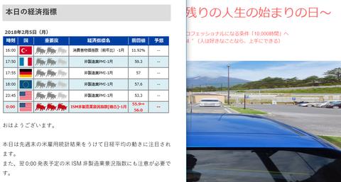 米ISM非製造業景況指数300205