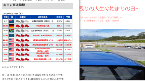ドラギECB総裁会見300125